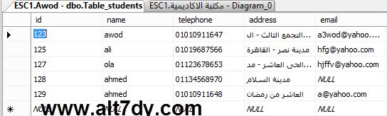 http://www.bseso.net/lessons/wp-content/uploads/2015/11/%D8%A7%D8%B3%D8%AA%D8%B9%D9%84%D8%A7%D9%85-select-1.png